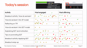 Screenshot of a slide with a table where students have used Zoom stamp annotations to stamp into particular cells.